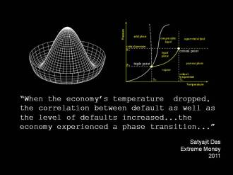 Quote Das correlation phase transition