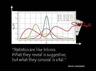 Quote Levenstein statistics bikini