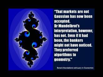 Quote Mandlebrot algoritms geometry