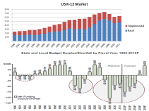 US K-12 Basal & Supplemental Market