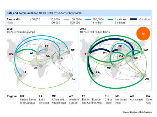 MGI data & communication change 2008 to 2013
