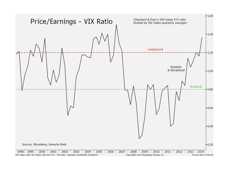 stock and price earnings ratio Price to earnings ratio, based on trailing twelve month as reported earnings current pe is estimated from latest reported earnings and current market price.