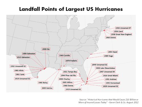 Landfall Points of Historical US Hurricanes Karen Clark