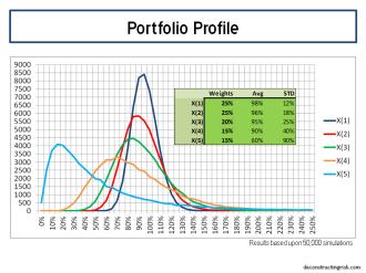 Sample Insurance Portfolio Profile