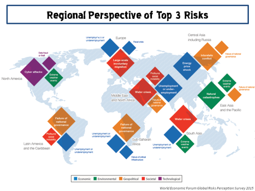 WEF Regional Perspective Top 3 Risks 2016
