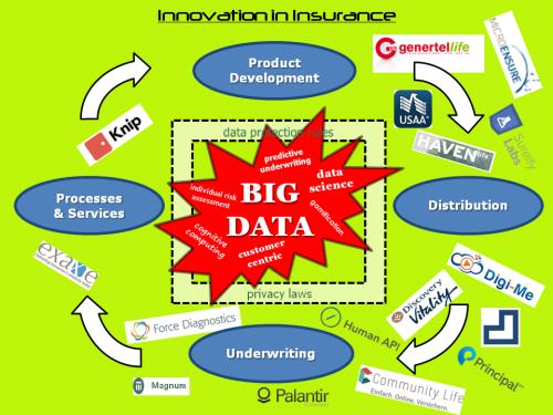 life-insurance-big-data