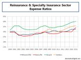 select-expense-ratios