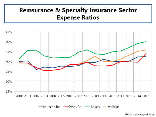 select-expense-ratios