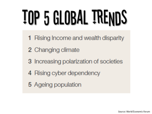 wef-top-5-global-trends-2017