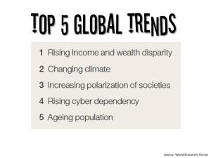 wef-top-5-global-trends-2017