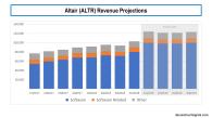 ALTR Revenue Projections 2019